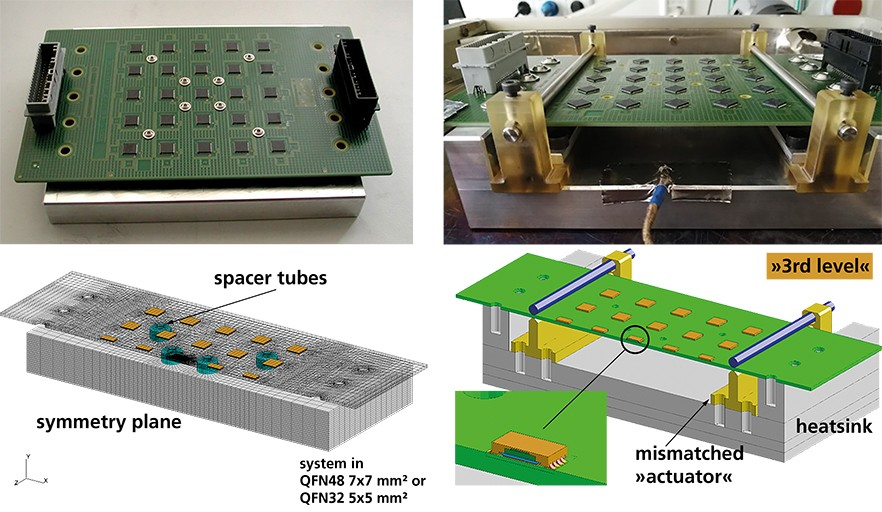 Fig. 1: Test setups to study the reliability of sensor systems. Boards mounted on loading stages for solder fatigue analyses by optical deformation measurements and FE simulations.